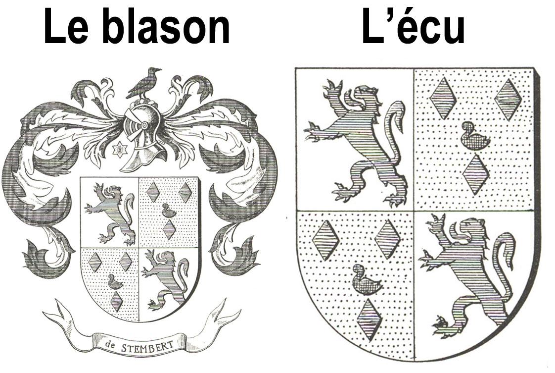 Blason ecu